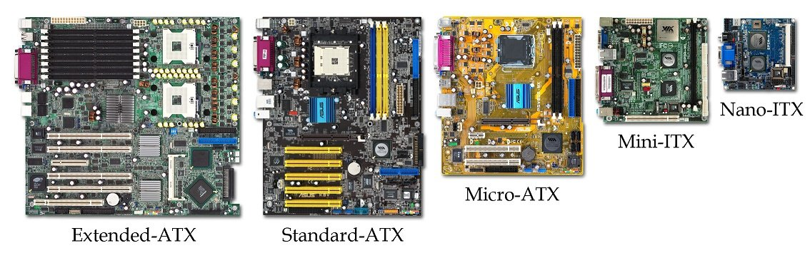 Как выбрать комплектующие и собрать компьютер?